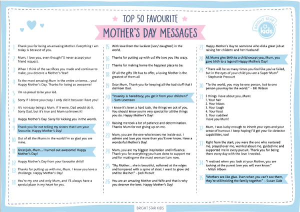 Mother's Day Card Messages – Top 50