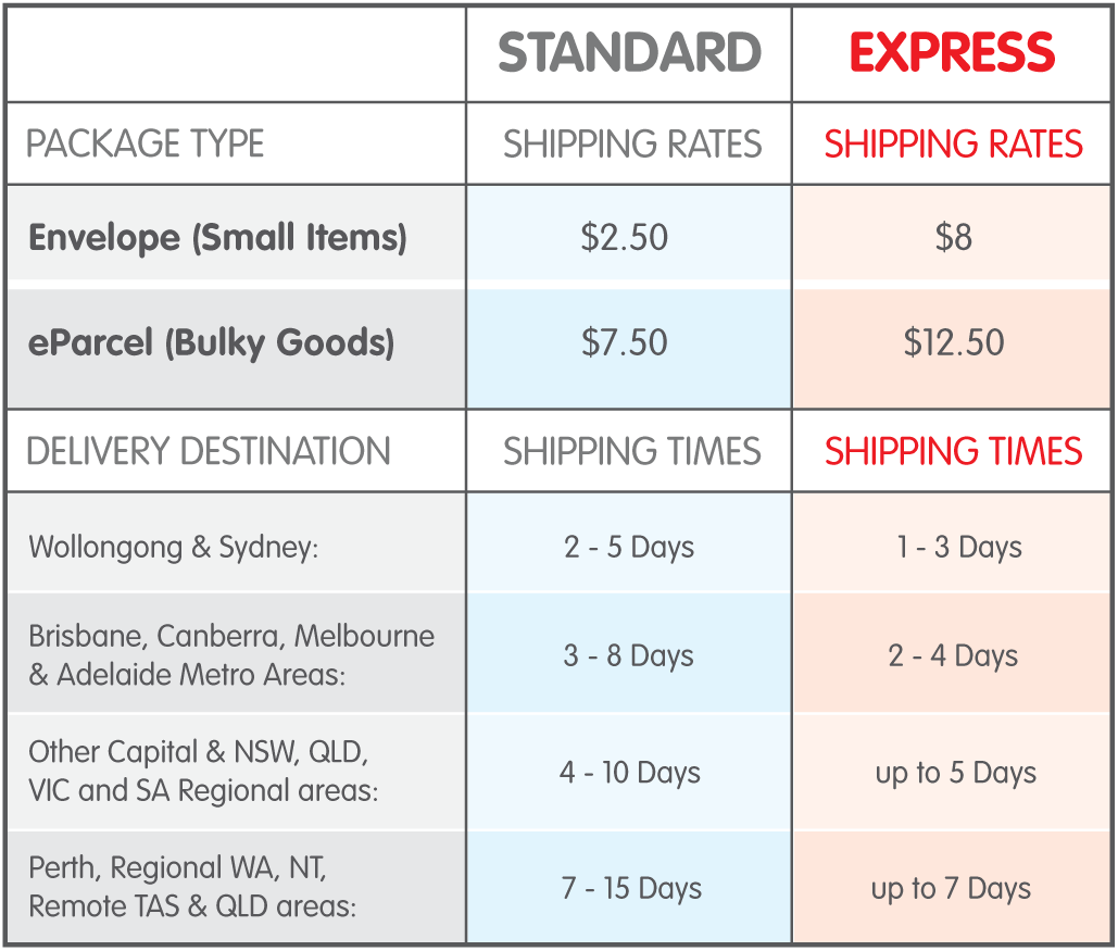 Shipping Information.